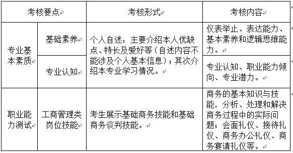 成都东软学院2021年单独招生考试 电子商务专业综合测试指南(适合中等职业技术学校考生)