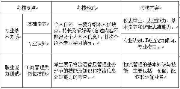 成都东软学院2021年单独招生考试 物流管理专业综合测试指南(适合中等职业技术学校考生)