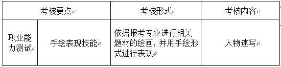 成都东软学院2021年单独招生考试 产品艺术设计专业综合测试指南(适合普通高中考生和中等职业技术学校考生)